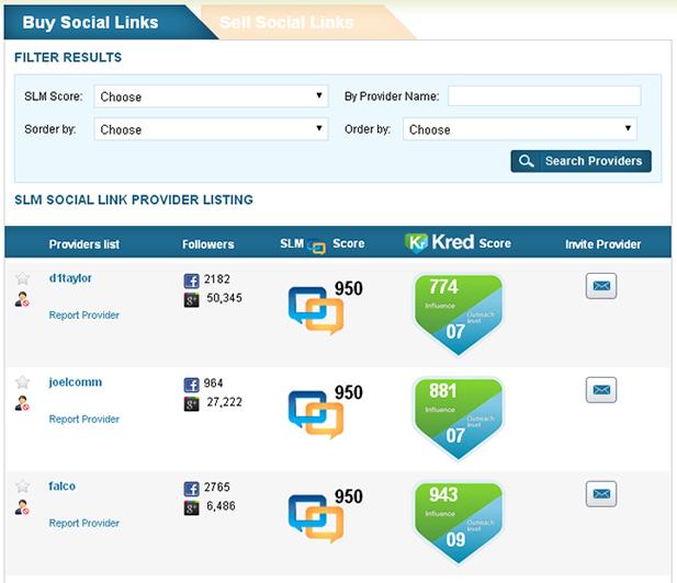 Sociallinkmart Review