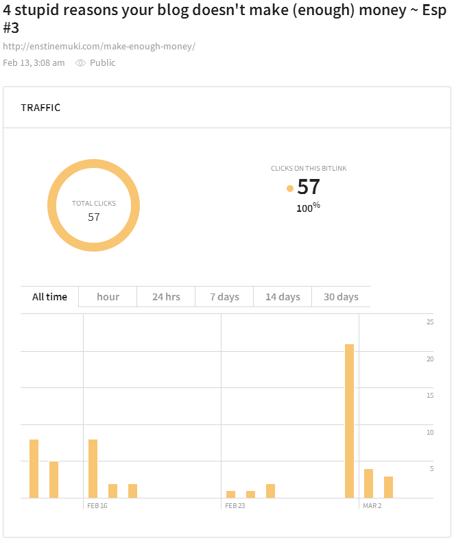 Socialpilot Review tracking