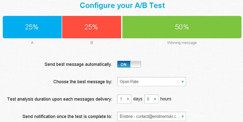 getresponse ab testing