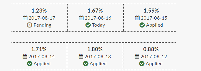 bitconnect lending earnings