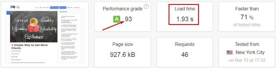 fastest wordpress webhosting