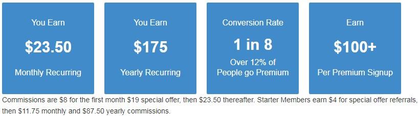 wealthy affiliate affiliate program commissions