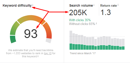 how to get guaranteed google first page