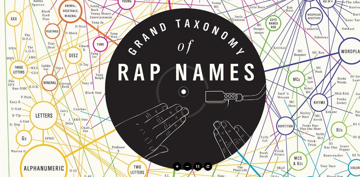 rap names