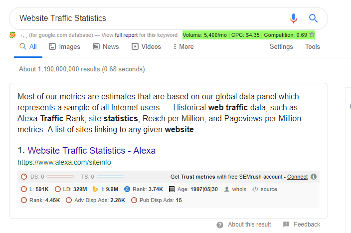 alexa website traffic statistics