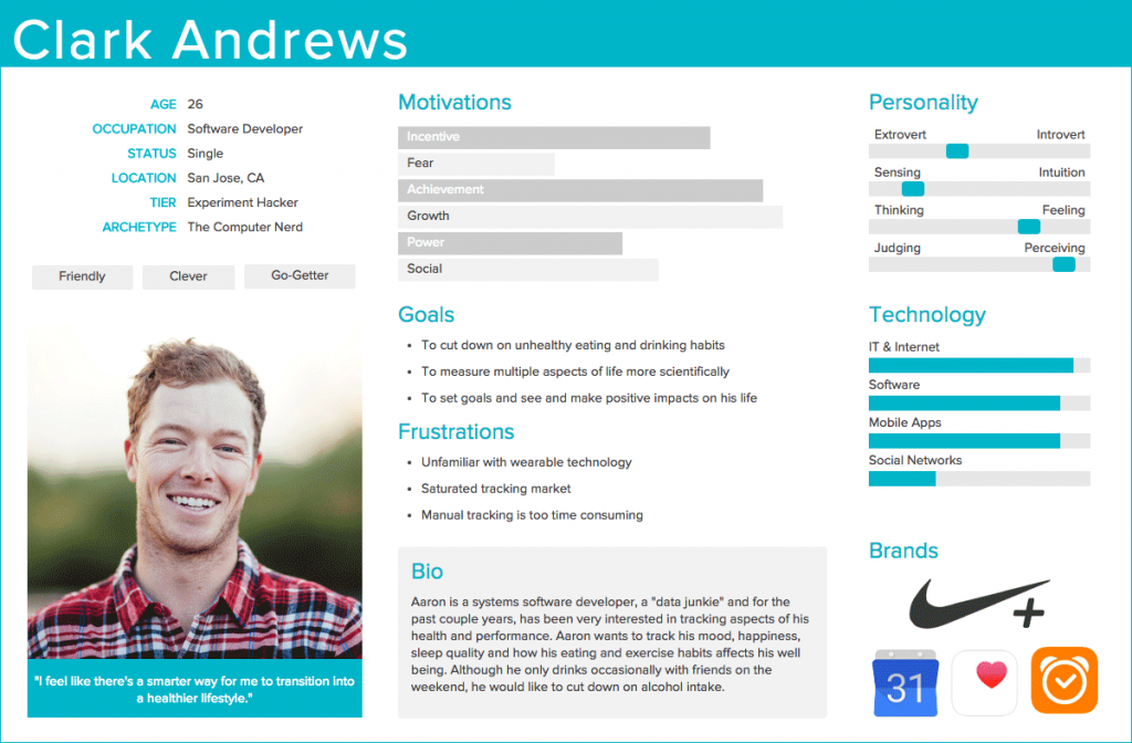 landing page optimization tips - have a clear user persona