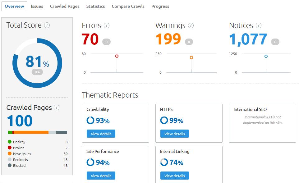 semrush site auditing