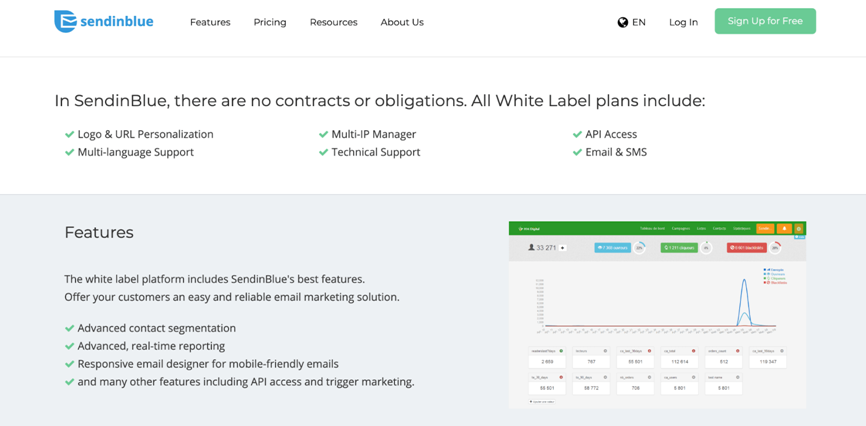 sendinblue digital marketing platform