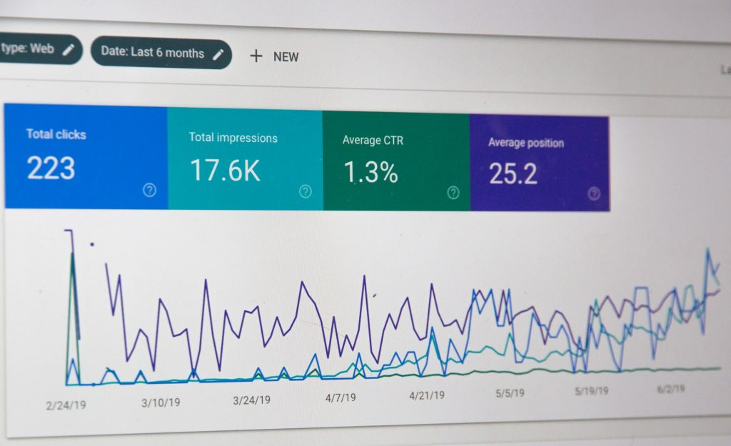 Google Analytics up close