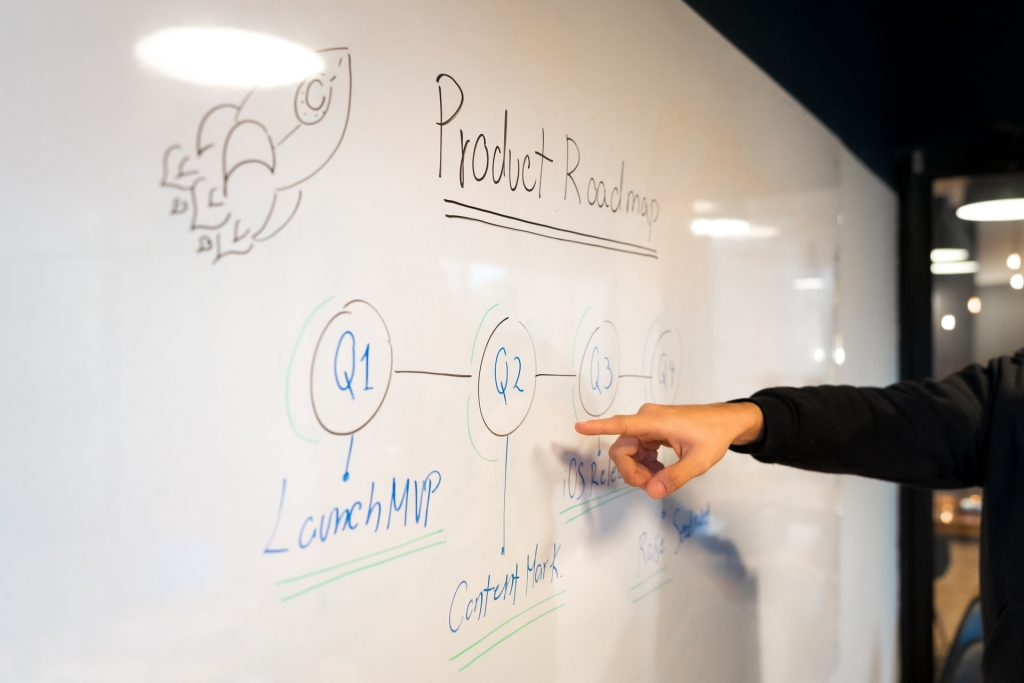 Product roadmap on whiteboard