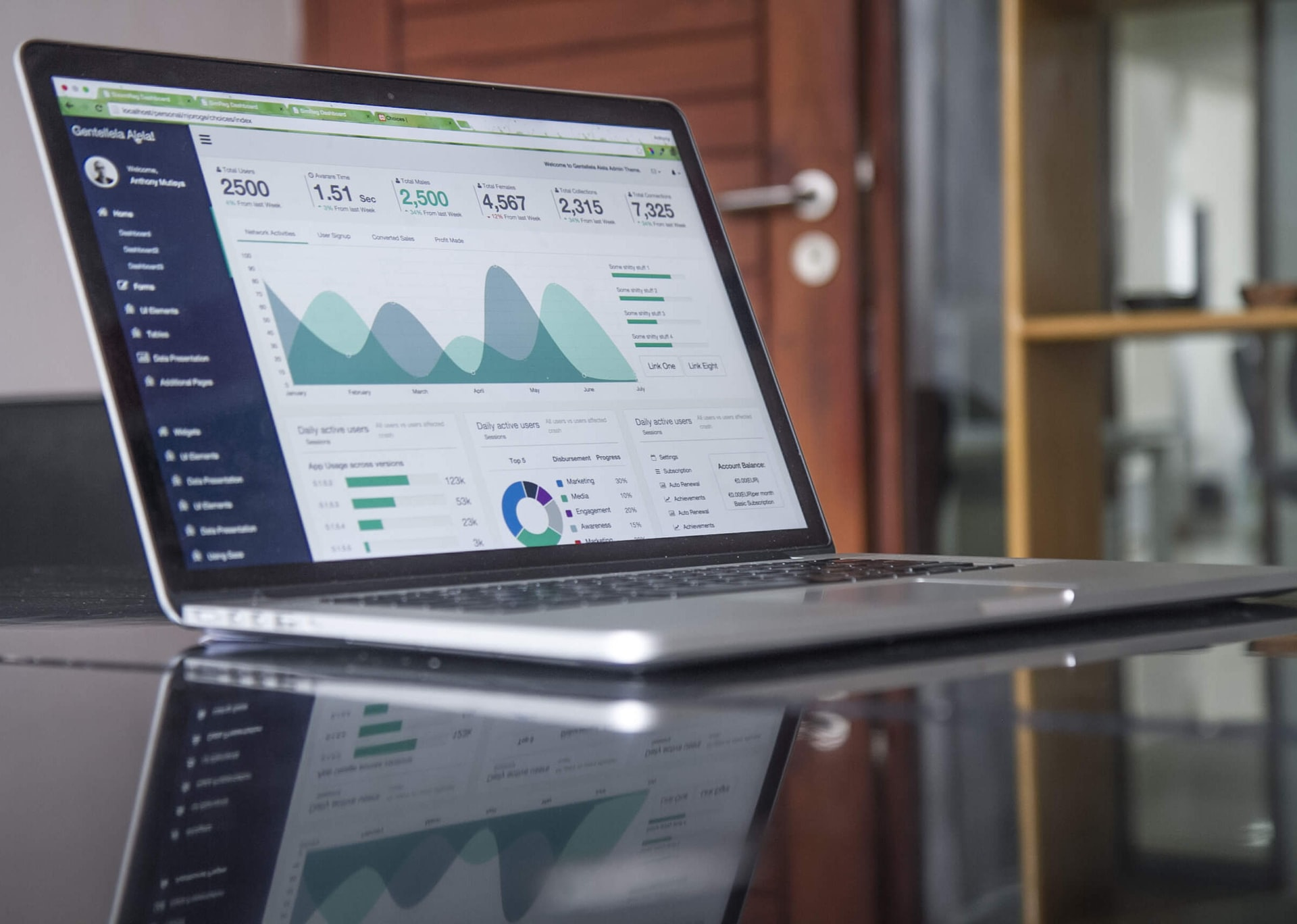 What Jobs Can You Do With a Business Analytics Qualification?